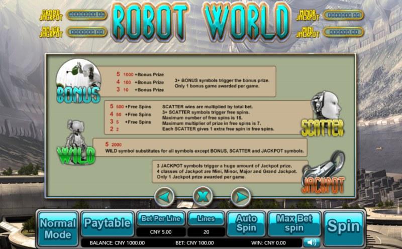 Robot World :: Bonus, Jackpot, Scatter and Wild Rules