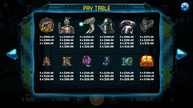 Robots :: Paytable