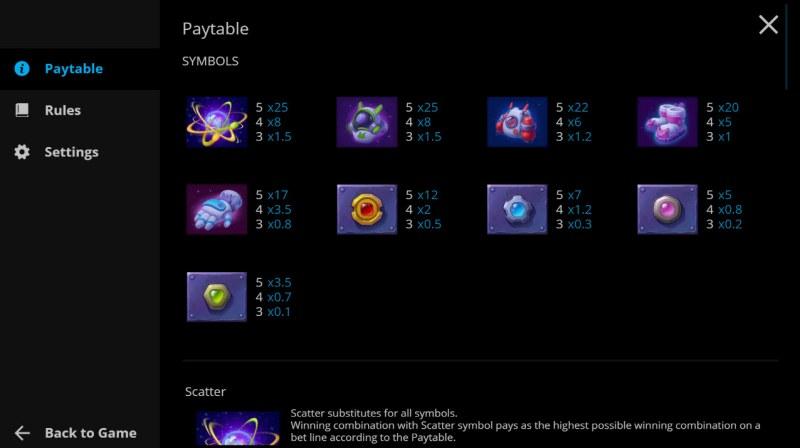 Rocket Star :: Paytable