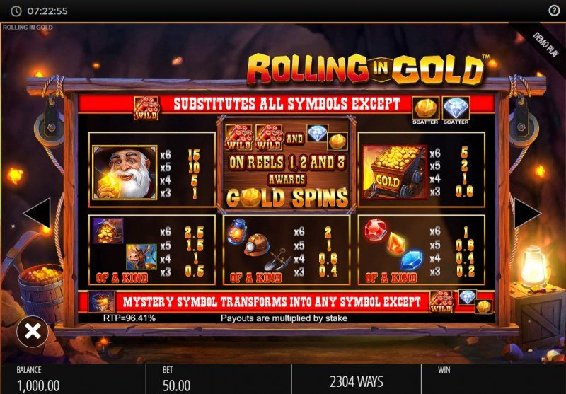 Rolling In Gold :: Paytable