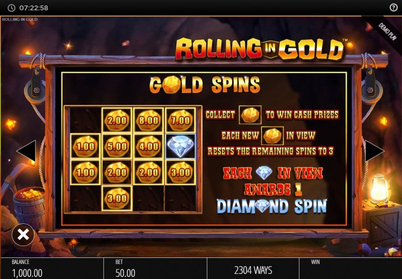 Rolling In Gold :: Gold Spins