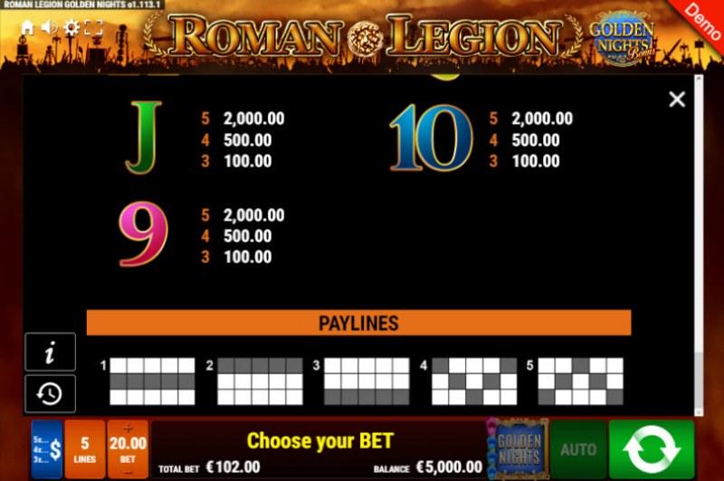Roman Legion Golden Nights Bonus :: Paylines 1-5