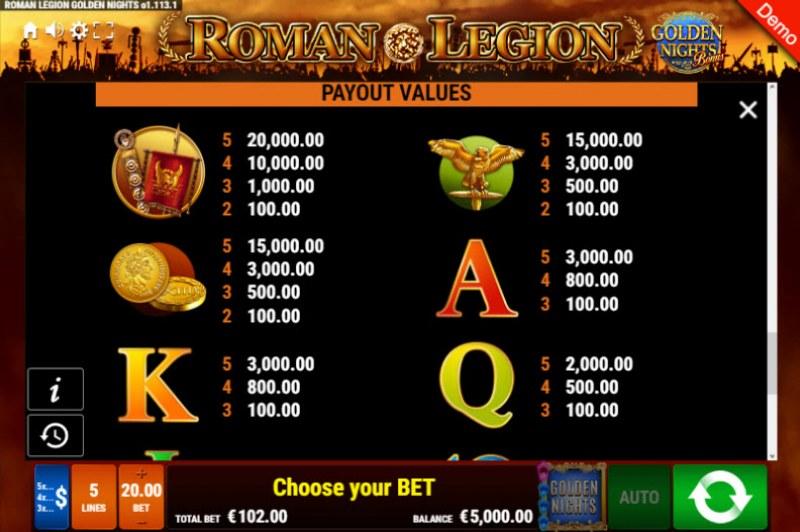 Roman Legion Golden Nights Bonus :: Paytable - High Value Symbols