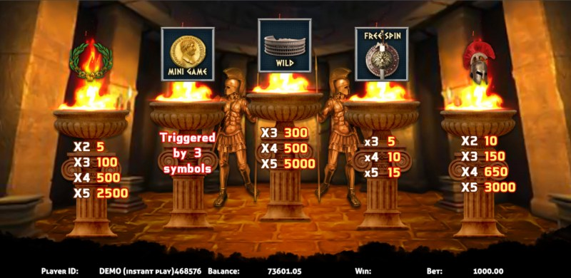 Rome Warrior :: Paytable - High Value Symbols