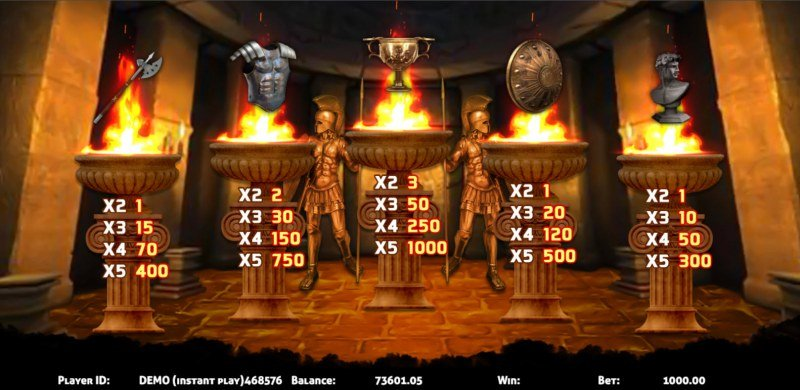 Rome Warrior :: Paytable - Low Value Symbols