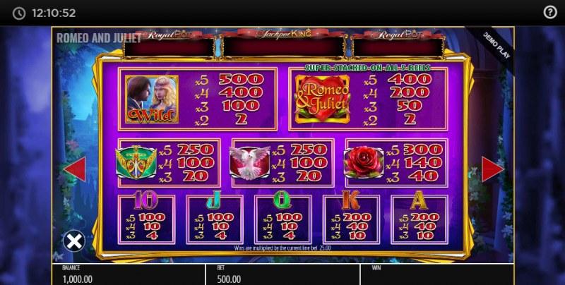 Romeo & Juliet Jackpot King :: Paytable