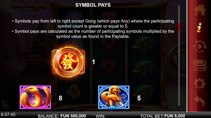 Royal Dragon Infinity Reels :: Paytable - High Value Symbols