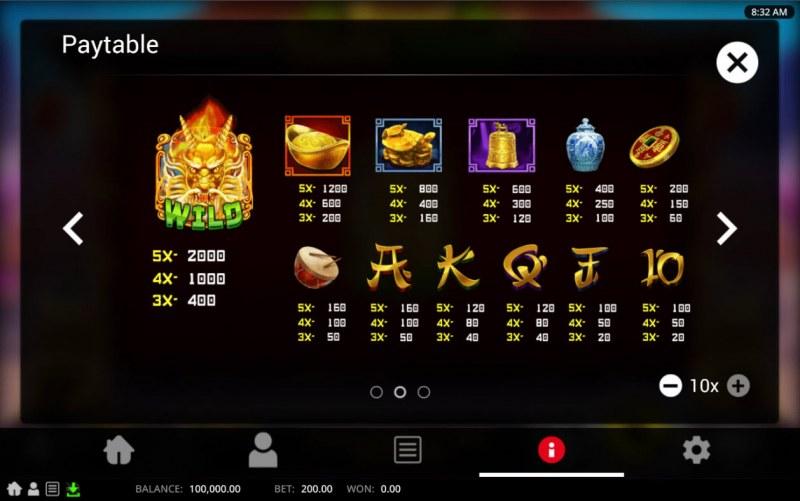 Royal Golden Dragon :: Paytable