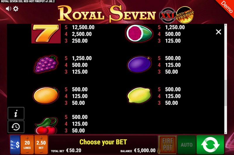 Royal Seven XXL Red Hot Fire Pot :: Paytable