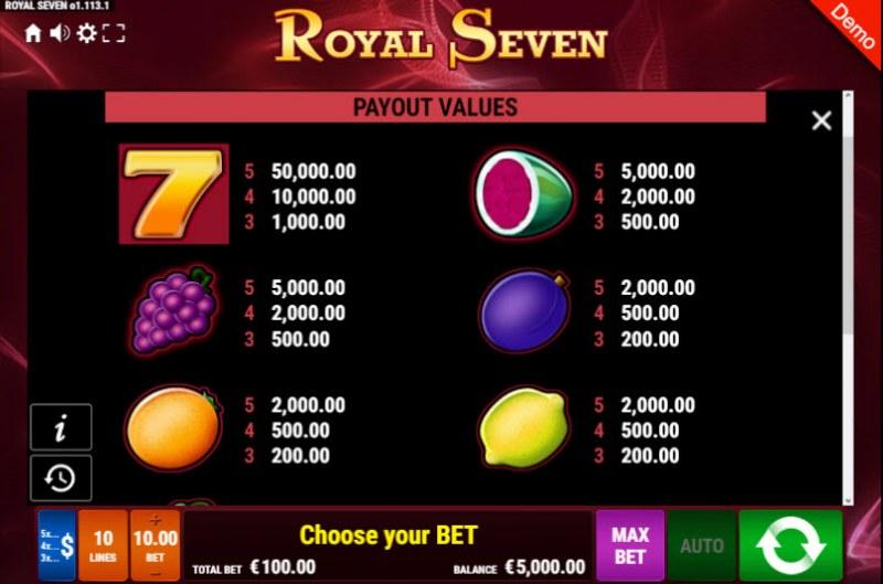 Royal Seven :: Paytable