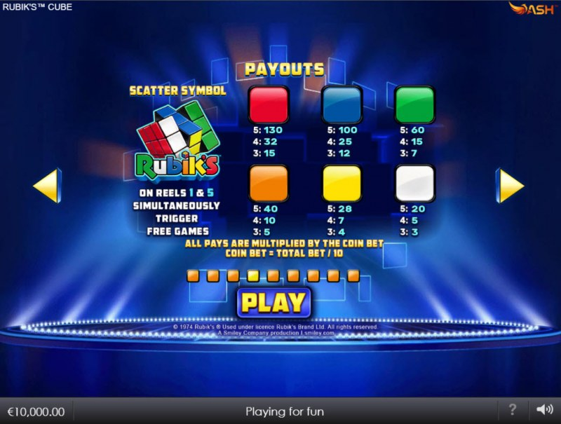 Rubik's Cube :: Paytable - High Value Symbols