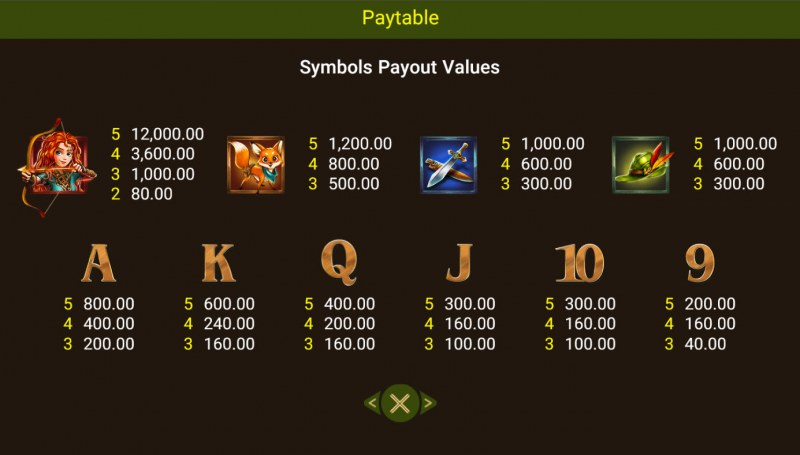 Ruby Hood :: Paytable