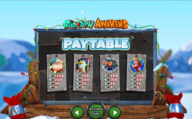Rudolph Awakens :: Paytable - High Value Symbols