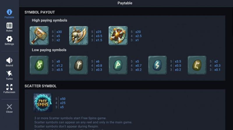 Runes of Destiny :: Paytable