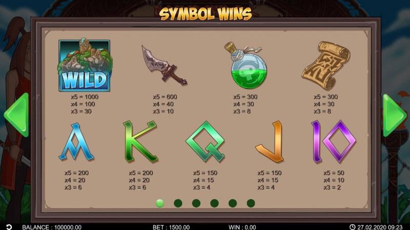 Runewars :: Paytable