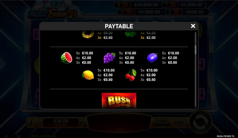Rush Fever 7s :: Paytable - Low Value Symbols