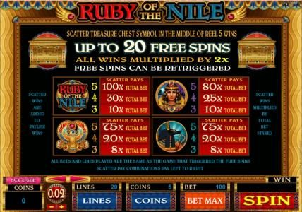 Rose Slots featuring the Video Slots Ruby Of The Nile with a maximum payout of $5,000