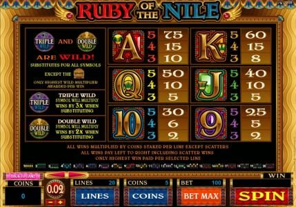 Yukon Gold featuring the Video Slots Ruby Of The Nile with a maximum payout of $5,000