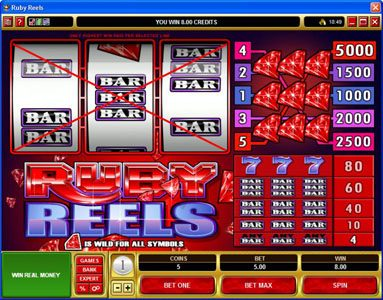 Golden Tiger featuring the Video Slots Ruby Reels with a maximum payout of $25,000