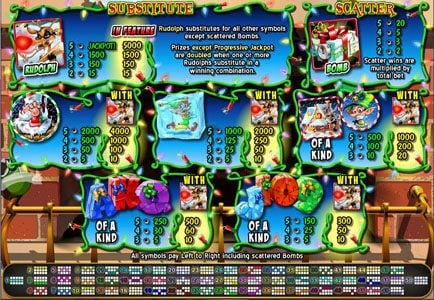 Play slots at Old Havana: Old Havana featuring the Video Slots Rudolph's Revenge with a maximum payout of Jackpot