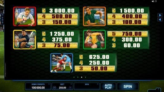 Play slots at Loki Casino: Loki Casino featuring the Video Slots Rugby Star with a maximum payout of $240,000