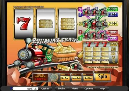 Zar Casino featuring the Video Slots Runaway Train with a maximum payout of $5,000