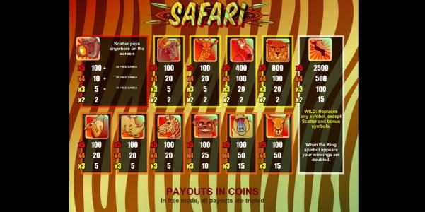 Long Harbour featuring the Video Slots Safari with a maximum payout of $250