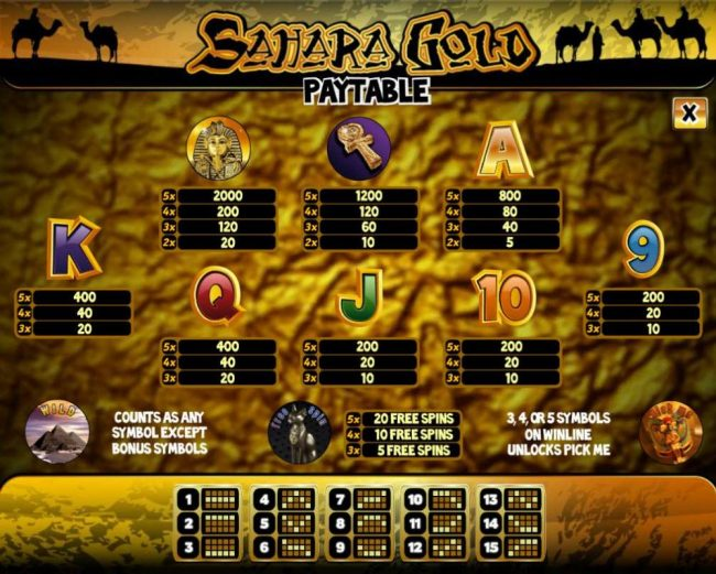 Slot game symbols paytable and Payline Diagrams 1-15.