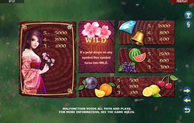 Sakura Fruits :: Paytable