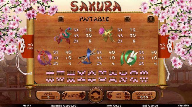 Sakura :: Low Win Symbols Paytable