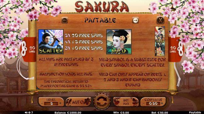 Sakura :: Wild and Scatter Symbol Rules