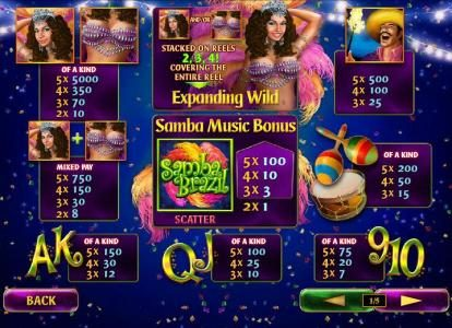 Ladbrokes featuring the Video Slots Samba Brazil with a maximum payout of $250,000