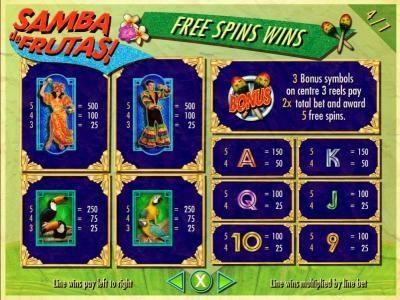 Play slots at Secret Slots: Secret Slots featuring the Video Slots Samba de Frutas with a maximum payout of $250,000