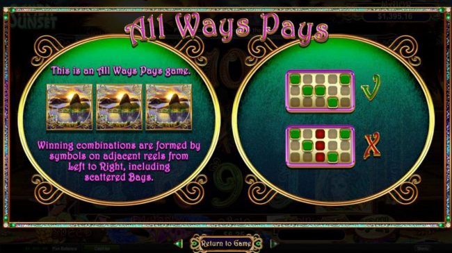Slots of Vegas featuring the Video Slots Samba Sunset with a maximum payout of Jackpot