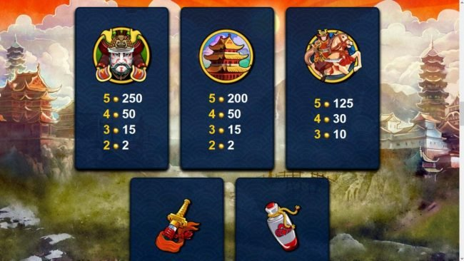 Slots Magic featuring the Video Slots Samurai Split with a maximum payout of $40,000