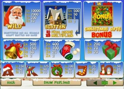 paytable offering wilds, scatters, free games, bonus and a 10,000x max payout