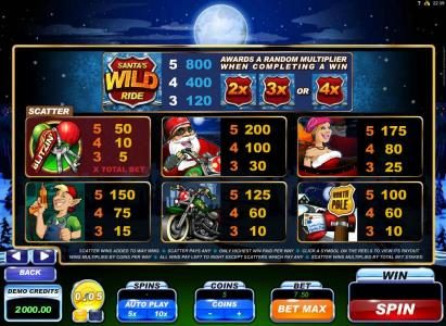 Casino France Net featuring the Video Slots Santa's Wild Ride with a maximum payout of $475,000