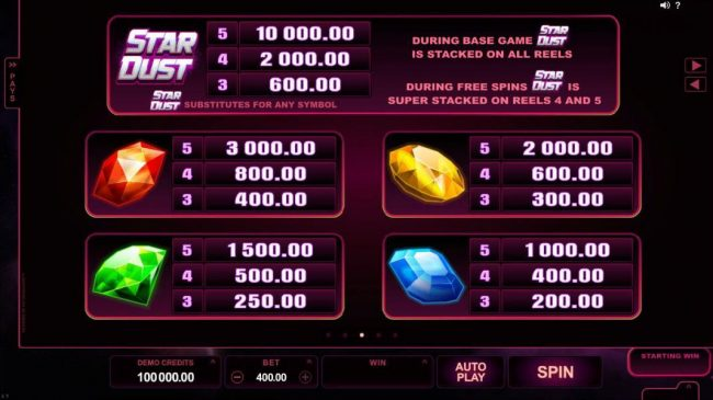 Gaming Club featuring the Video Slots Star Dust with a maximum payout of $400,000