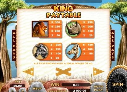 Aztec Ritces featuring the Video Slots Savanna King with a maximum payout of $64,000