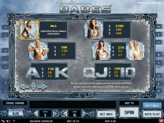 House of Jack featuring the Video Slots Scandinavian Babes with a maximum payout of $50,000