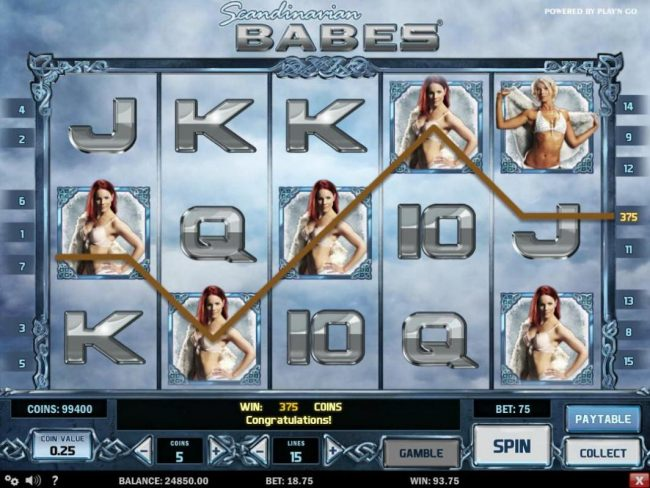 Unique Casino featuring the Video Slots Scandinavian Babes with a maximum payout of $50,000