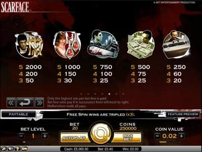 Boaboa featuring the Video Slots Scarface with a maximum payout of $10,000