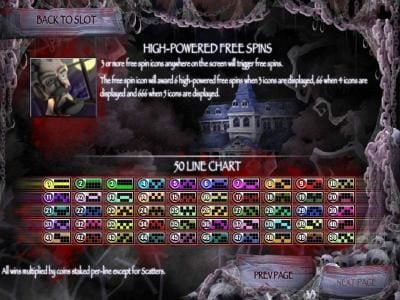 Scary Rich 3 :: high powered free spins feature rules and payline diagrams