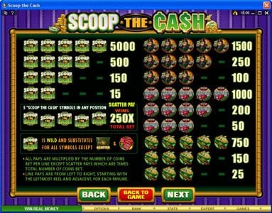 Blackjack Ballroom featuring the Video Slots Scoop the Cash with a maximum payout of $10,000