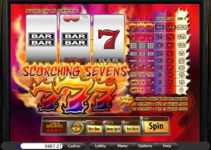 Planet Casino featuring the Video Slots Scorching Sevens with a maximum payout of $3,500