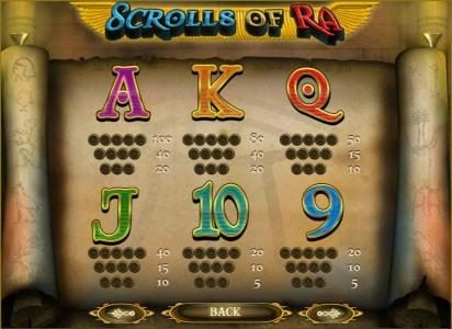 Betchan featuring the Video Slots Scrolls of Ra with a maximum payout of $50,000