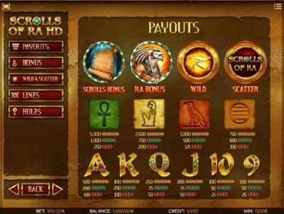 Viggoslots featuring the Video Slots Scrolls of Ra HD with a maximum payout of $50,000