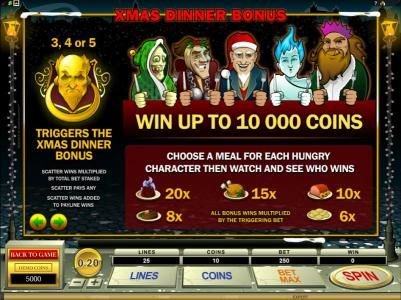 Monaco Aces featuring the Video Slots Scrooge with a maximum payout of $30,000