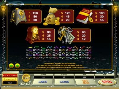 Mr Play featuring the Video Slots Scrooge with a maximum payout of $30,000