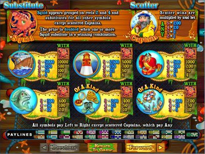 Palace of Chance featuring the Video Slots Sea Captain with a maximum payout of $250,000